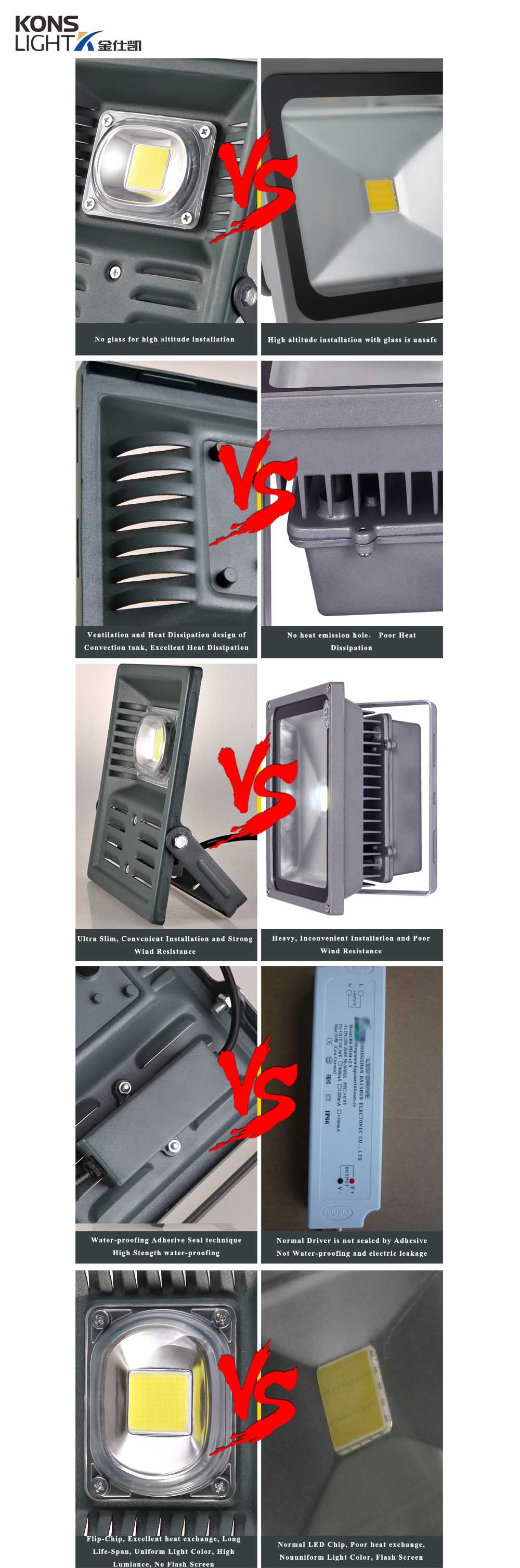 Kons-Led Light Supplier Led Cob Flood Light 50w Ip65 Die-casting Aluminium+acrylic-4
