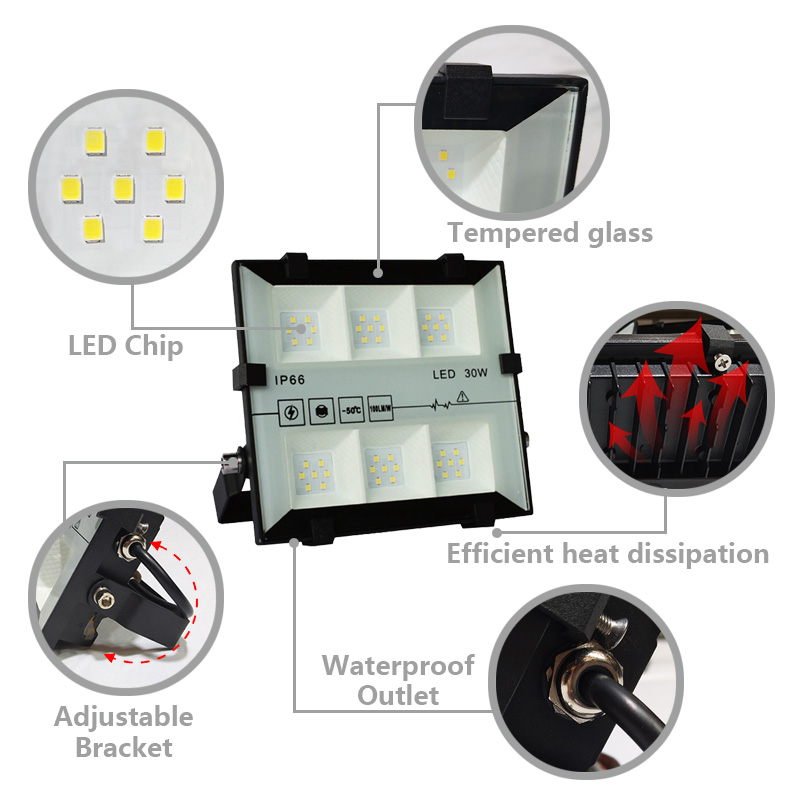 Kons-Led Landscape Flood Lights Factory, Led Light Manufacturers | Kons-3