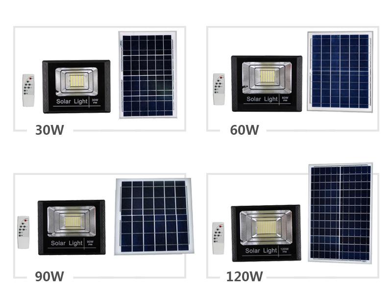Kons-Led Flood Light Manufacturers Supplier, Led Light Supplier | Kons-1
